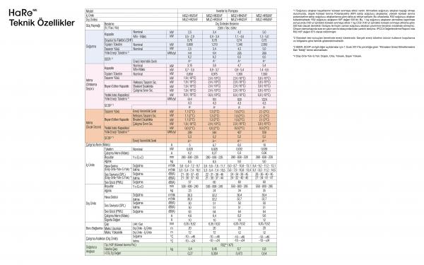 MSZ-HR42VF HAREME Duvar Tipi Split Klima Serisi