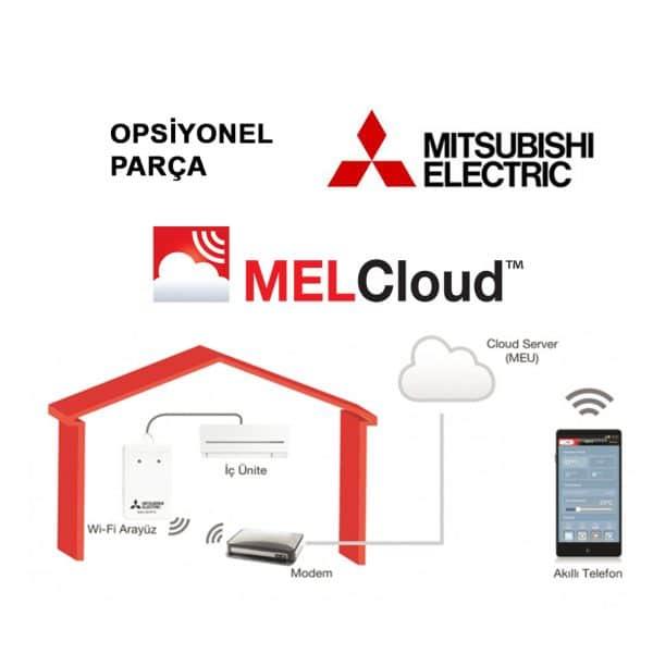 MAC-567IF Melcloud – Mobil İzleme ve Kontrol Teknolojisi